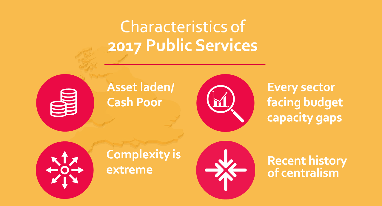 BBI-slideshow-1-characteristics-of-2017-pub-services-B